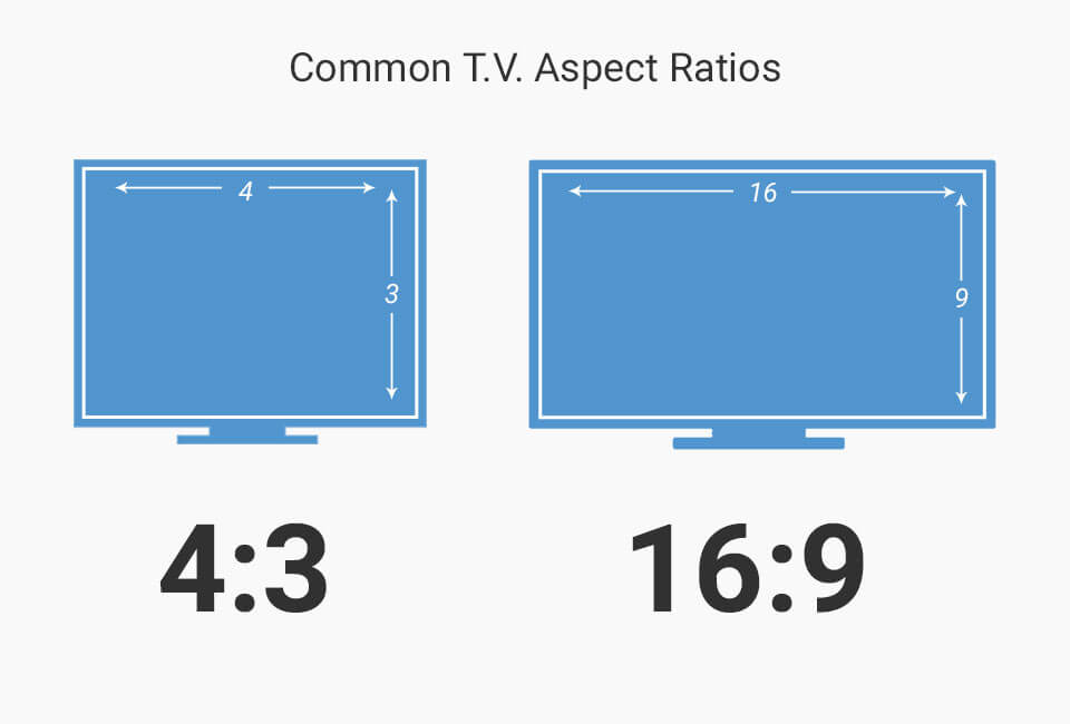 Common TV Aspect Ratios